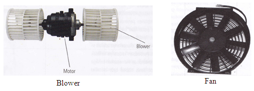 High Pressure Fan Mu Yang : Ilmu listrik electrical science komponen ac pada mobil