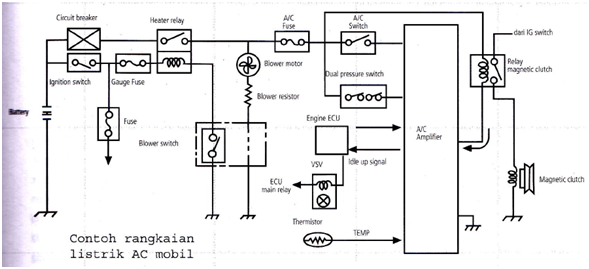 diagram kelistrikan ac mobil rh diagram 1 blogspot com wiring diagram for a mobility scooter wiring diagram ac mobil toyota avanza