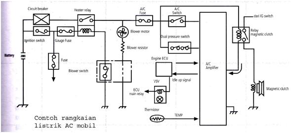 wiring diagram ac xenia wiring diagram daihatsu manual rh color castles com gambar wiring diagram prinsip kerja ac cdi gambar wiring diagram sistem pengapian cdi ac
