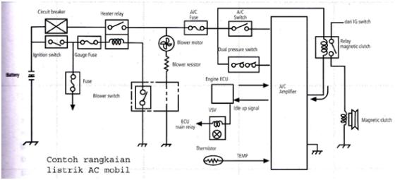 Secret Diagram Access Wiring Diagram Kelistrikan Mobil